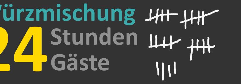 Würzmischung/24 – Gedankensturm